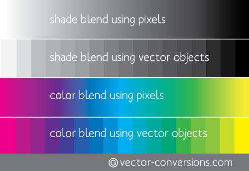 vector gradients