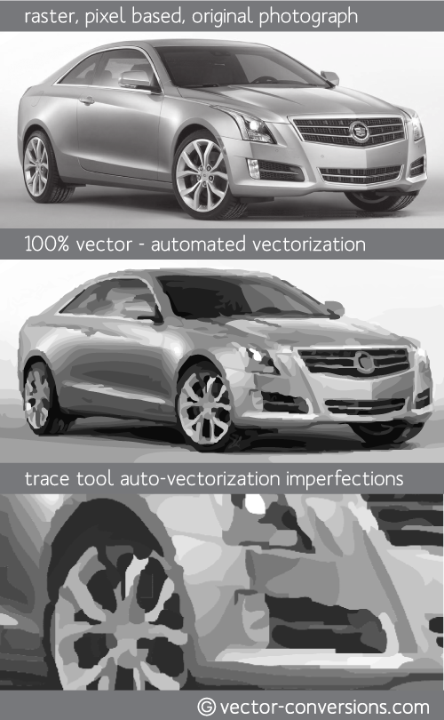 Automated vector conversion