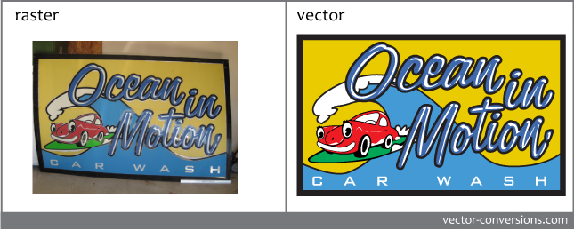 vector conversion of sign