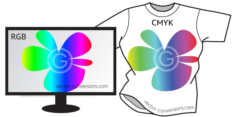 RGB vs CMYK difference when printed